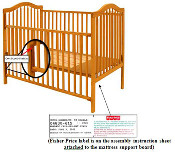 Stork Craft Drop-Side Cribs RECALL!