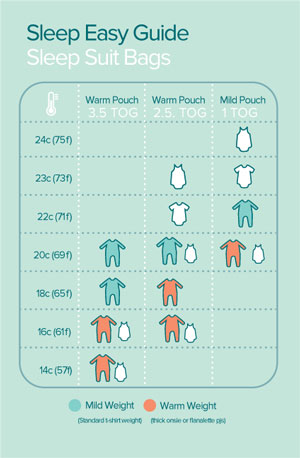 ergo-pouch-sleep-suit-guide